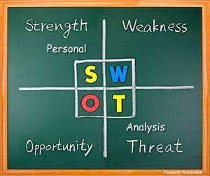 personal-growth-swot-analysis-strength-weakness-opportunity-threat